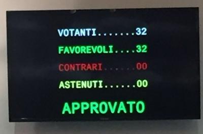 Waterfront: approvata risoluzione del Movimento 5 Stelle